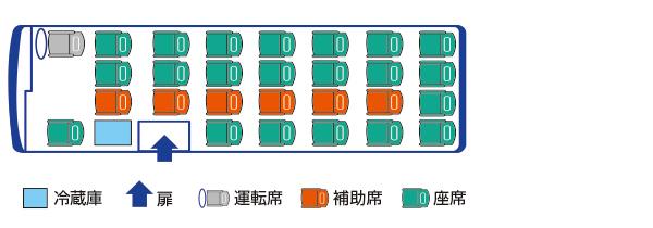 218座席図
