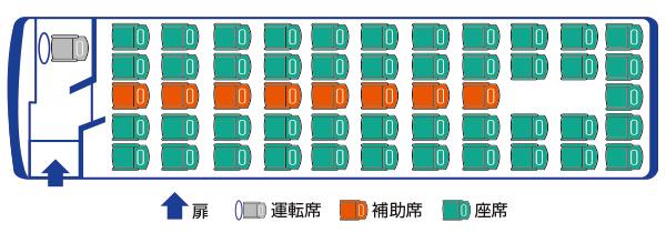 244座席図