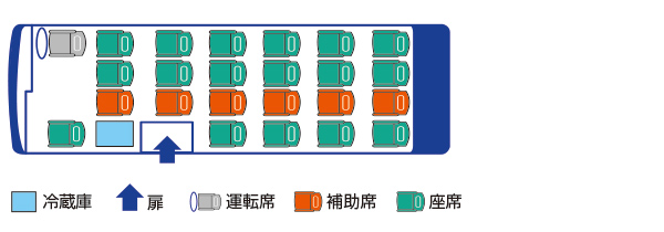 301座席図