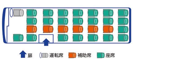 302座席図
