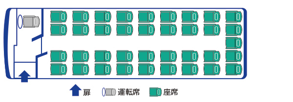 677座席図