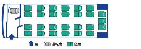 855座席図
